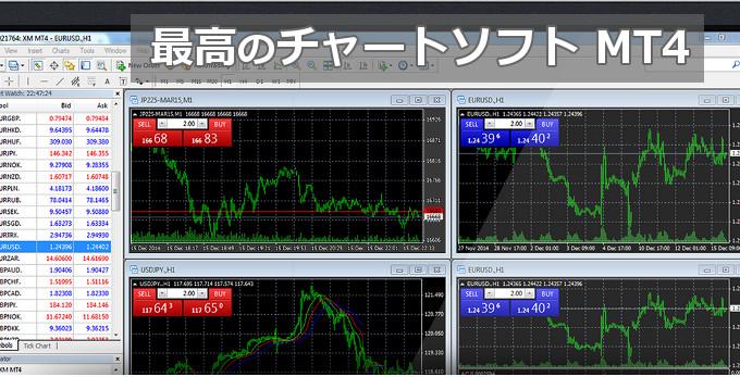 XMのMT4は最高のチャート!MT4ダウンロードから基本操作まで解説