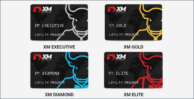 XMのロイヤルティプログラムは他の海外FX業者にはないすごいサービス!